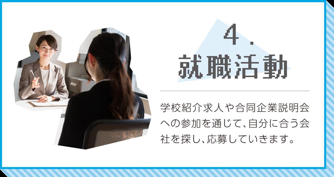 4.就職活動